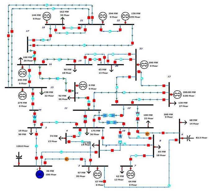 an updated version of the ieee rts 24 bus system for | pagacinub gq