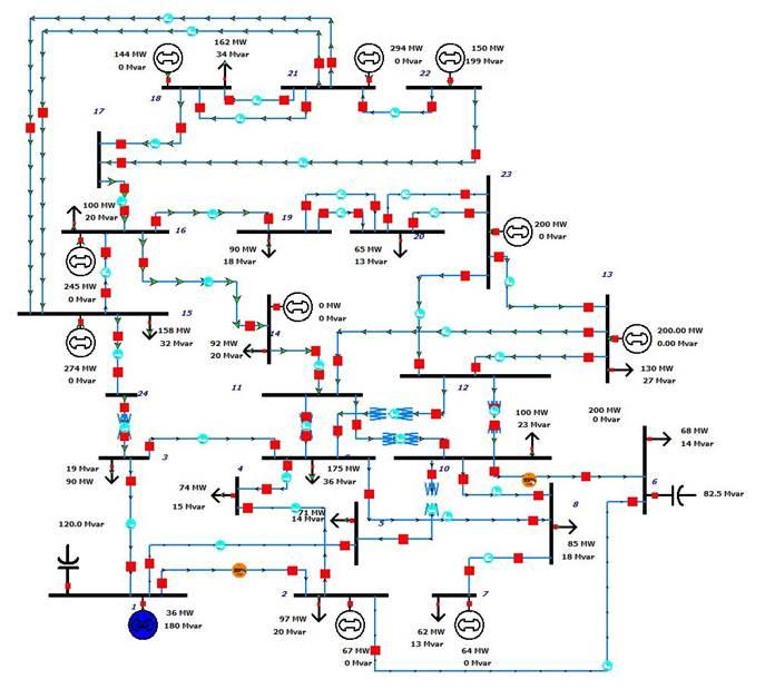 IEEE 24 bus - new