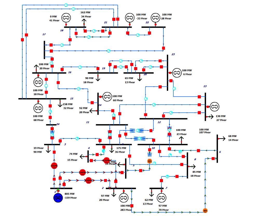 An Analysis on Solar Feeders