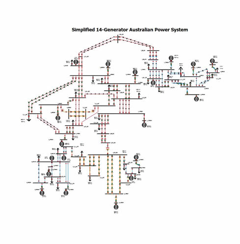 Simplified 14 Generator Australian Power System Ts  C2 B7 New England 68 Bus Test System Ts